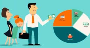 Диверсификация инвестиционного портфеля