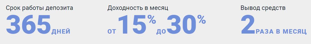 Инвестиционные предложения в fct.academy