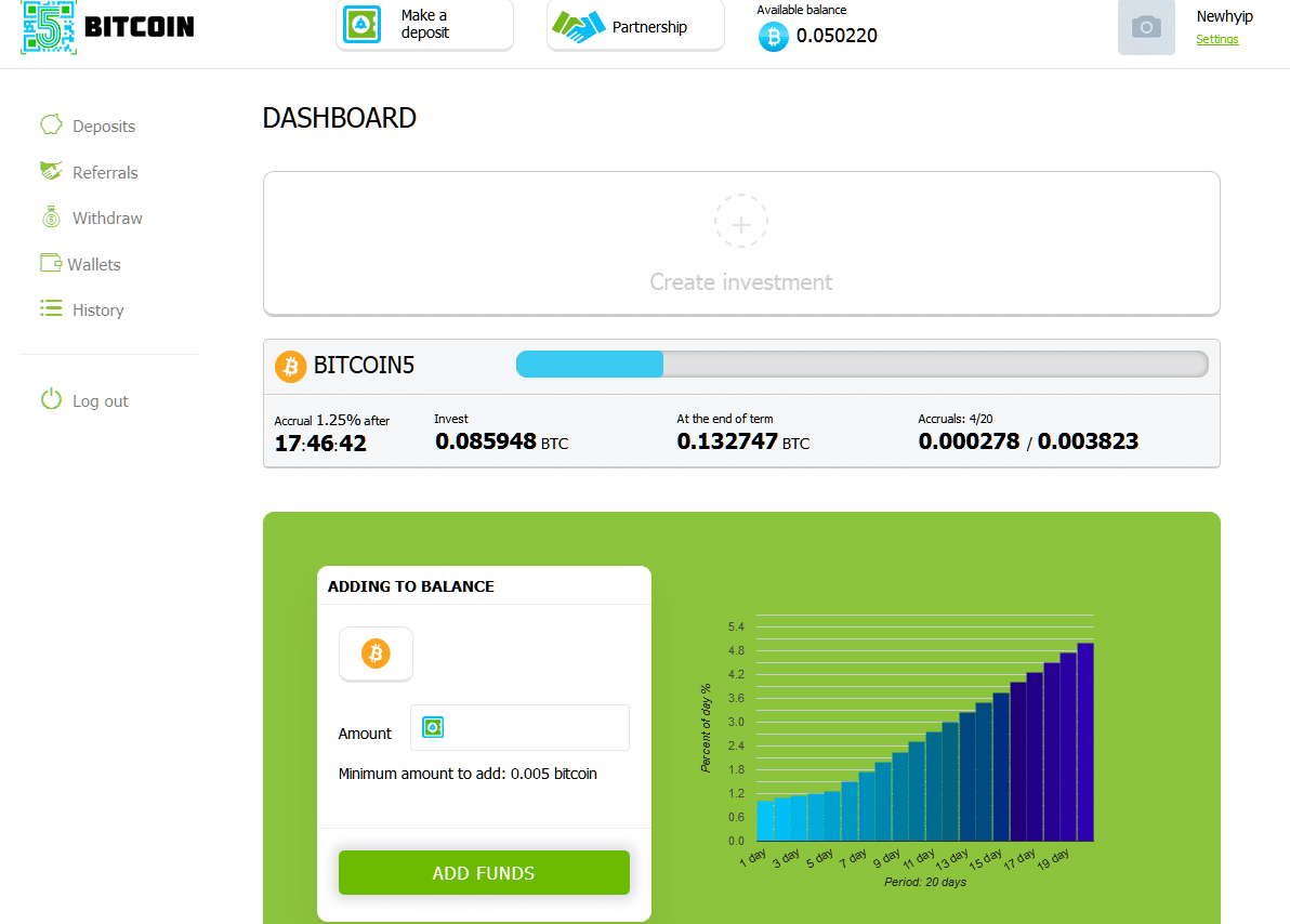 Bitcoin5.io